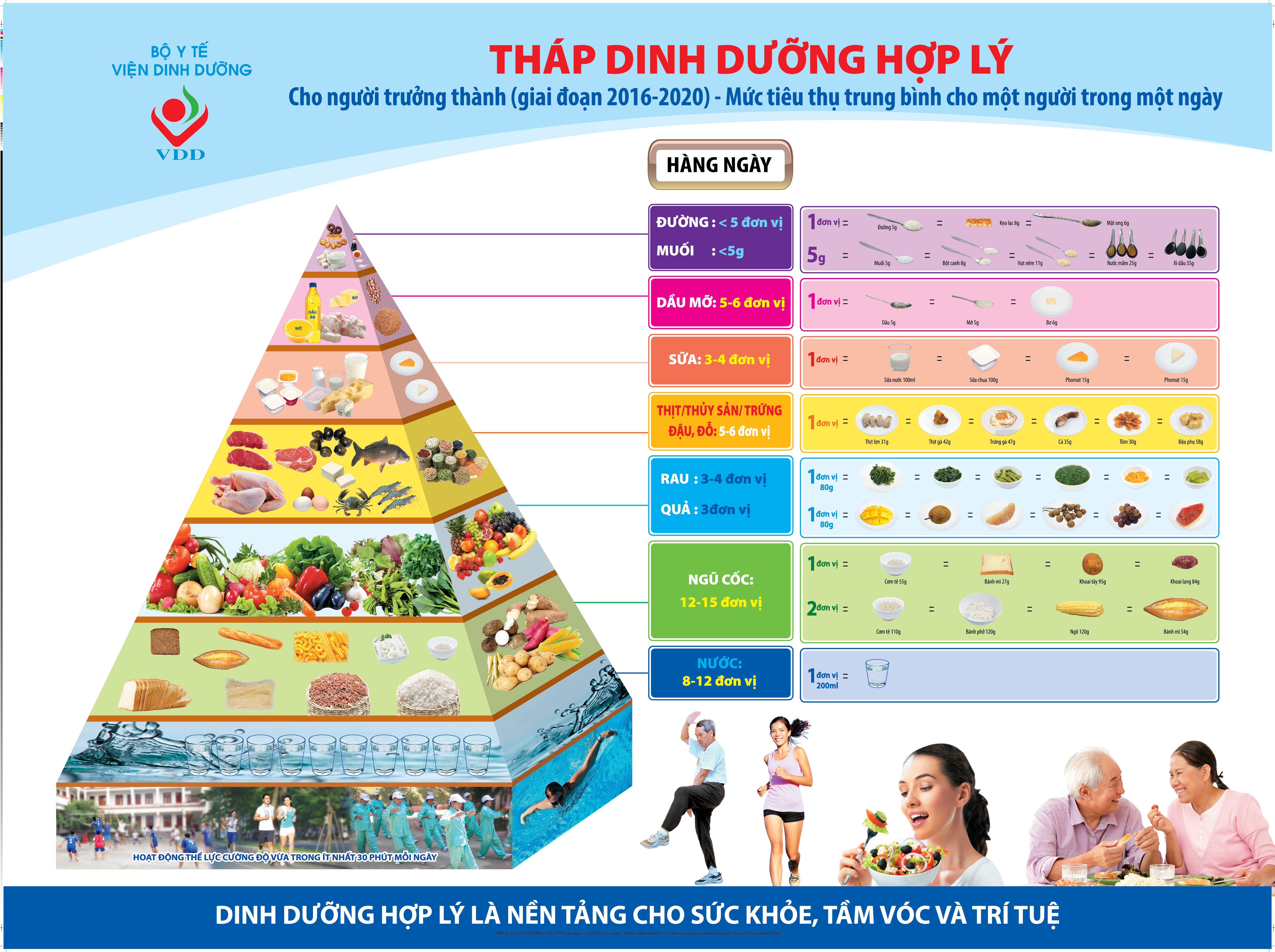 Các bước hiệu quả để cân bằng dinh dưỡng trong bữa ăn